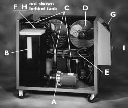 Iceman SC Portable Chiller Internal View